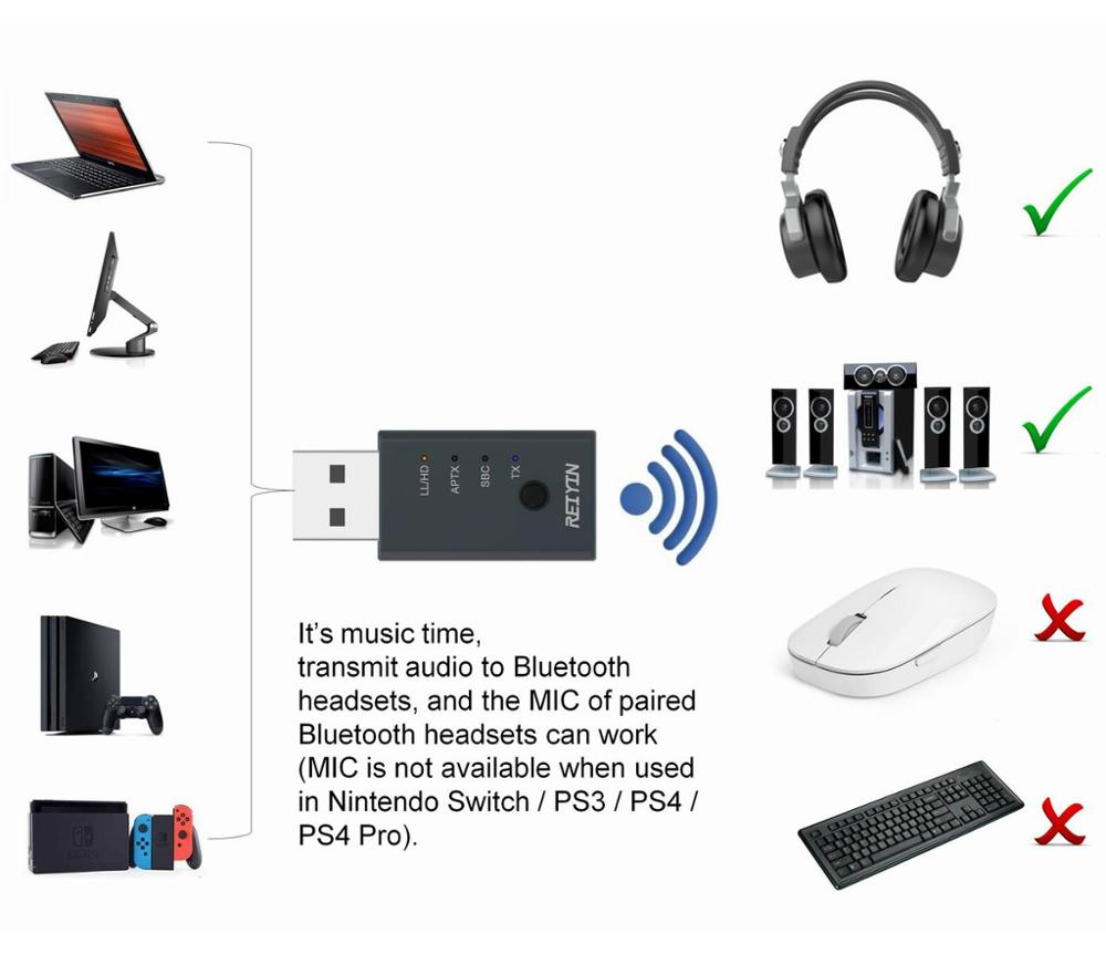 Bluetooth 5.0 Audio Transmitter CSR8675 aptX HD LL for PS4 PC Switch Wireless Sound Card Music Adapter Dual Connection