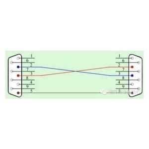 Image 2 - Nieuwe Mini Null Modem DB9 vrouwelijke om DB9 vrouwelijke plug Adapter Gender Changer NIEUWE
