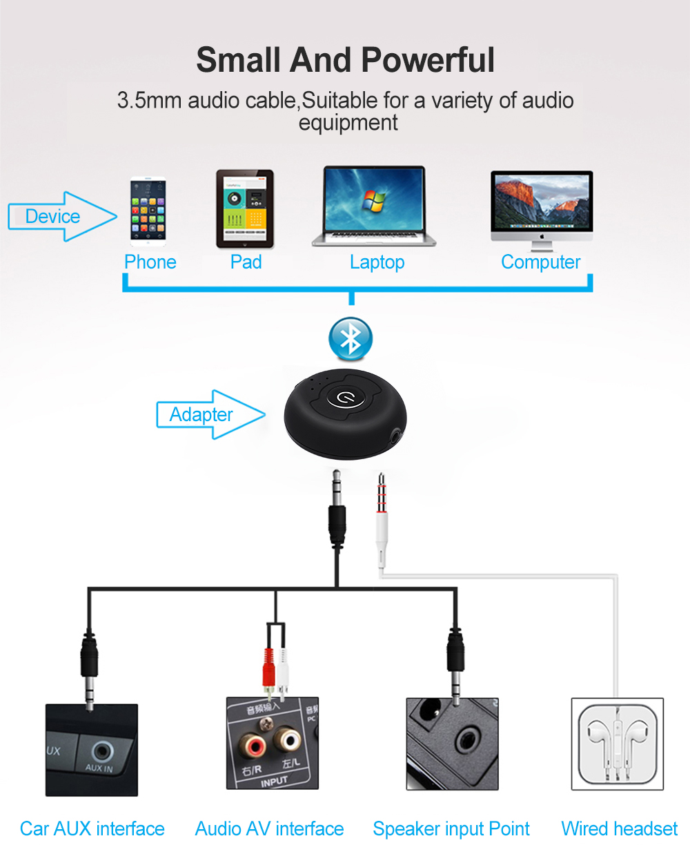 2018 New Jack 35 Bluetooth Adapter Receiver Tv Transmitter Small Diagram Multipoint Connection Long Standby Time Wireless