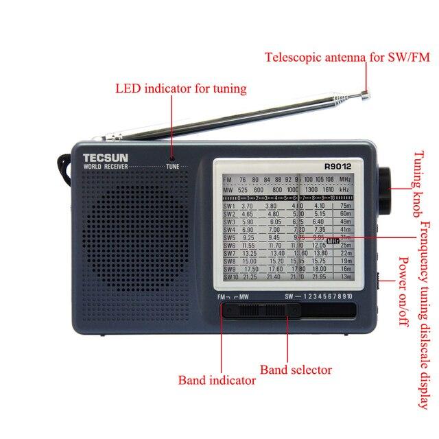 Радиоприемник TECSUN R-9012, FM/AM/SW