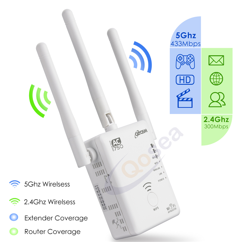 Qosea [3 in 1] AC750 WiFi Repeater Wifi Range Extender Dual Band Wireless Signal Boosters With 2 Ethernet Ports Wireless Router
