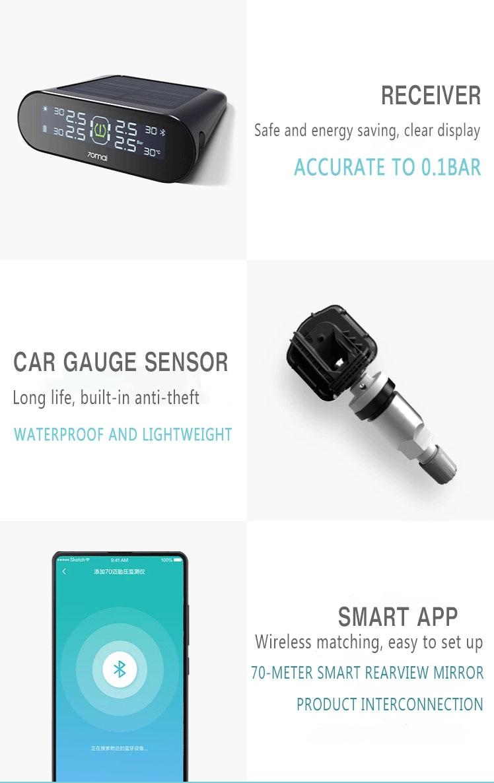 énergie voiture Dollar capteur 3