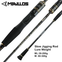 Mavllos 1.95m ML/M Tip Slow Jigging Rod Lure Weight 30 200g/80 300g 2 Section Ultralight Saltwater Fishing Casting Spinning Rod