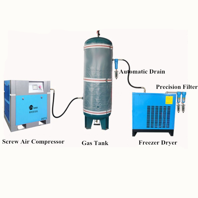 Underbar Aliexpress.com : 15 hp luft trockner micro schraube luft RR-16