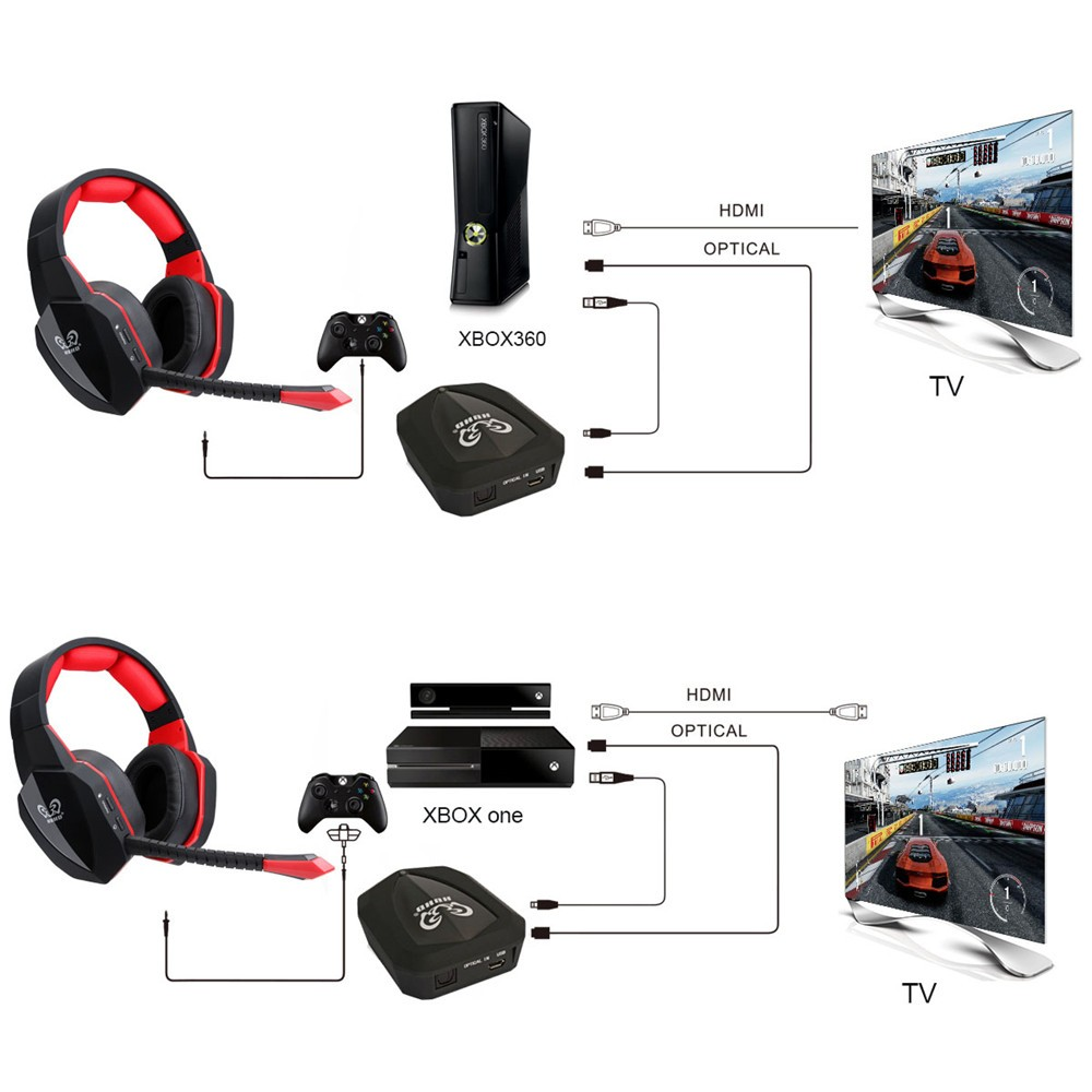 HUHD 7.1 Surround Sound Stereo headset 2.4Ghz Optical Wireless Gaming Headset headphone for PS4 3 XBox 360 one S PC TV earphones 4