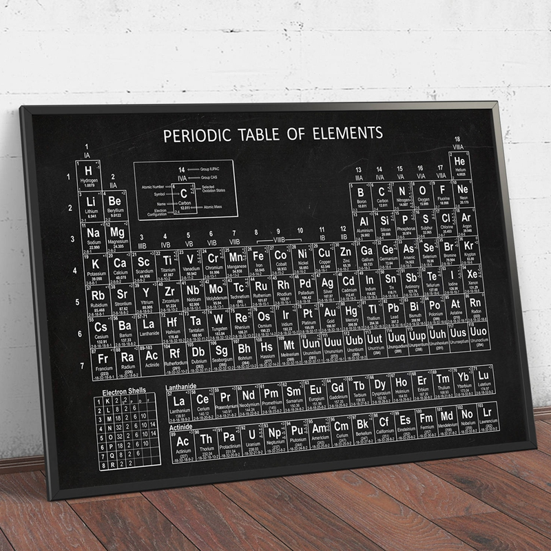 Periodic Table Canvas Art Picture Home Decor