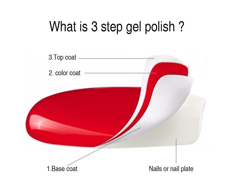 ROSALIND Gel Polish Varnish Set For Nails Extension Vernis Semi Permanent All for Manicure Base Coat Nail Art UV Gel Nail Polish 6