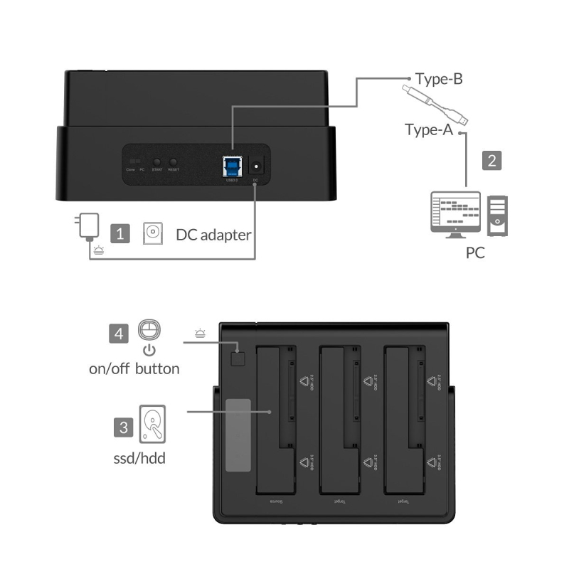 ORICO 3 Bay USB3.0 Docking Station voor 2.5 3.5 inch SATA Harde Schijf HDD Case Ondersteuning Kloon 18TB max Met 12V4A Power Adapter - 4