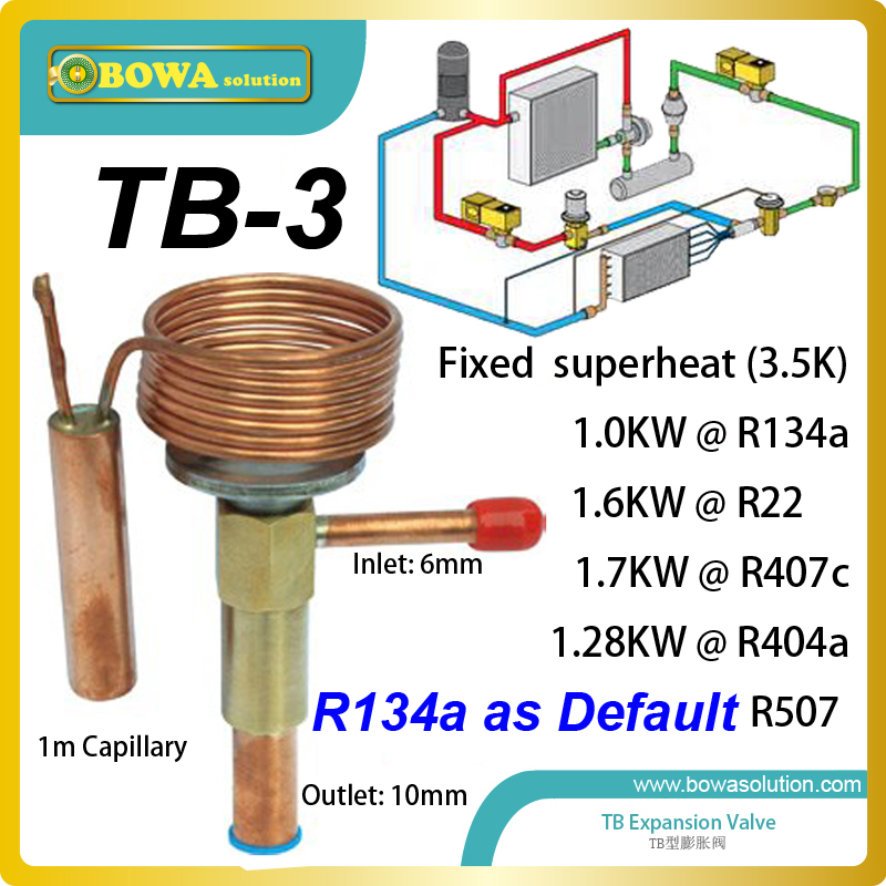 TB-3 fixed super heat thermostatic expansion valve designed for telecom air conditioner replace Honeywell TLK TXV
