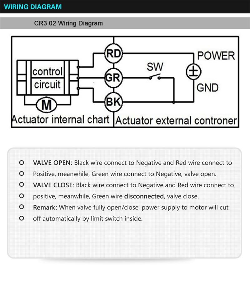 Aliexpress com : Buy Tsai Fan Electric actuated valve 1/2