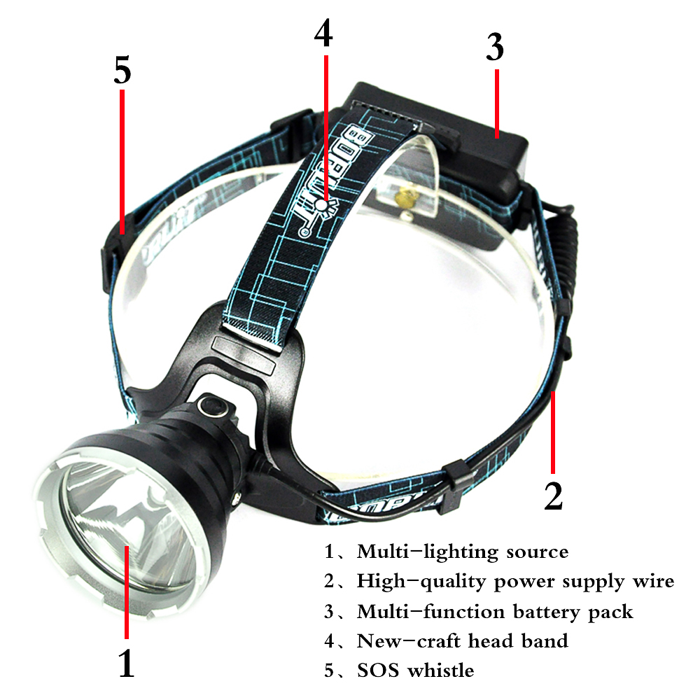 Boruit B10 rechargeable led headlamp hunting and fishing flashlight head 18650 Headlamps Lamp for caving hiking with battery