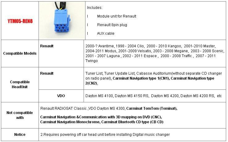 RENAUTL-YTM05-8-PIN-1
