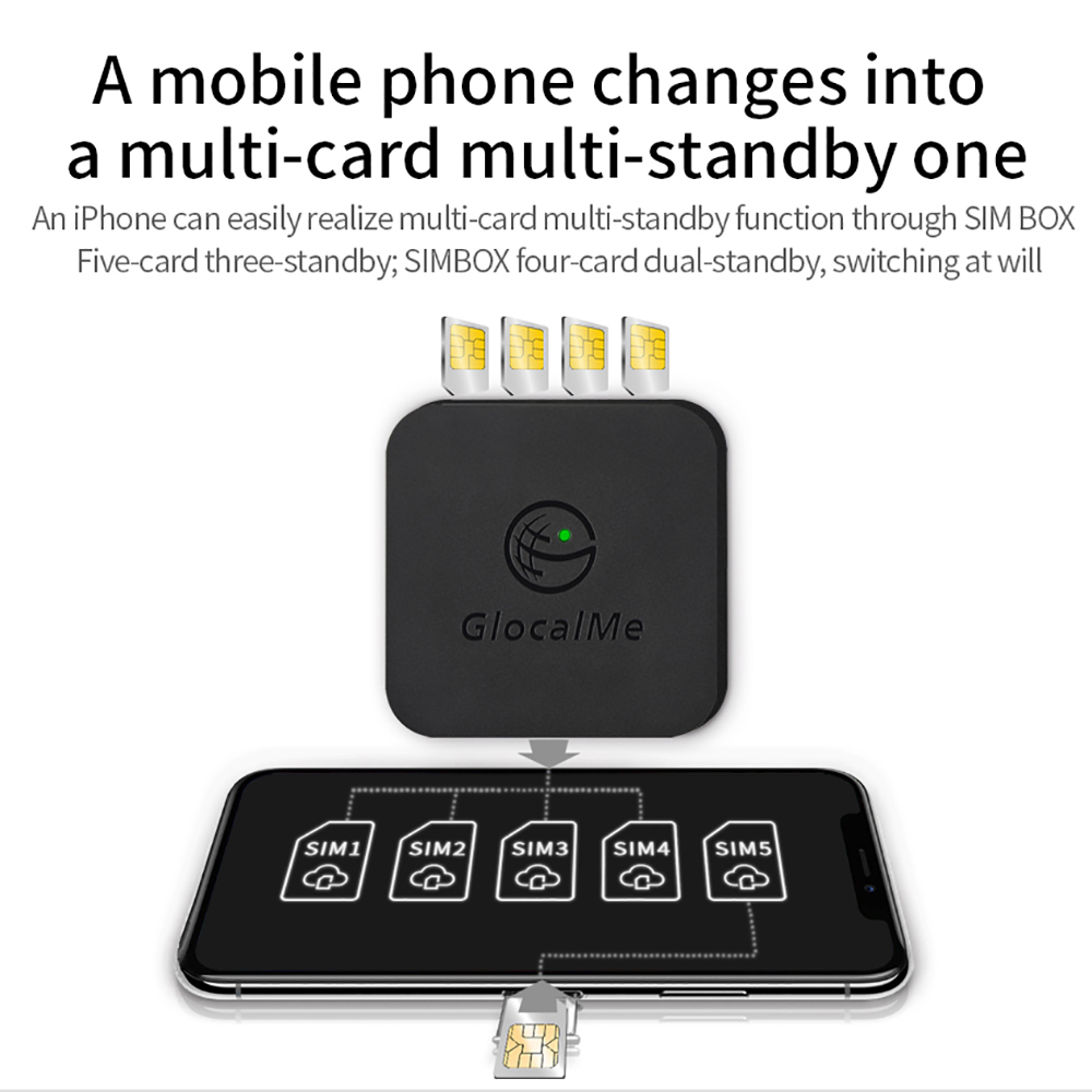 4G SIMBOX 4SIM Dual Standby No Roaming abroad for iOS8-12 & Android to transfer Call &SMS No Need Carry4G SIMBOX 4SIM Dual Standby No Roaming abroad for iOS8-12 & Android to transfer Call &SMS No Need Carry
