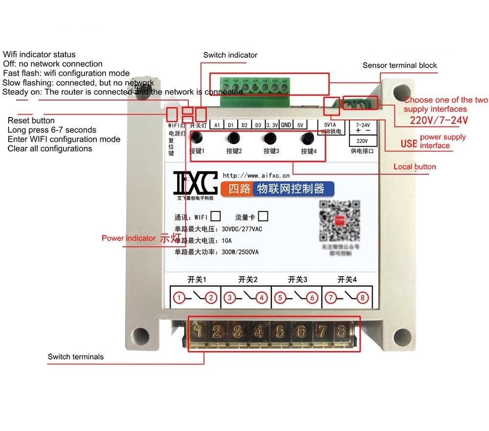 Contrôleur IoT Wifi 4 voies Standard commutateur GPRS capteur vidéo d'application de téléphone Mobile à distance intelligent