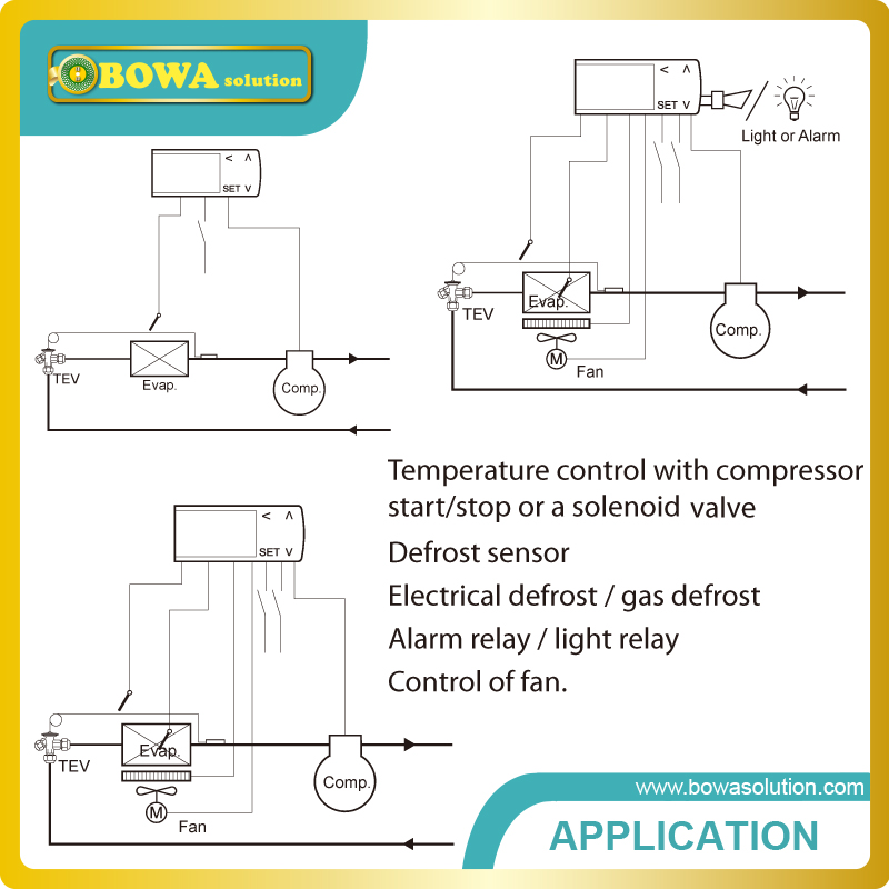 Touch control thermostat suitable for beverage coolers, bottle ...