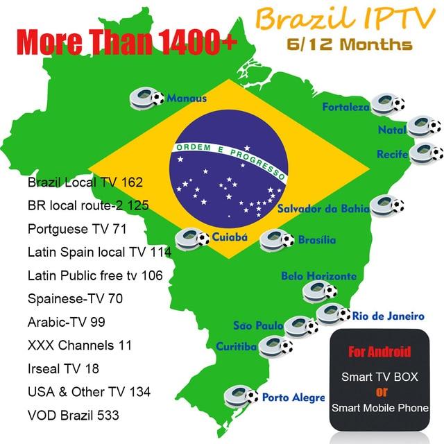 Tv Receiver For Brazil Arabic Iptv South America Iptv Europe