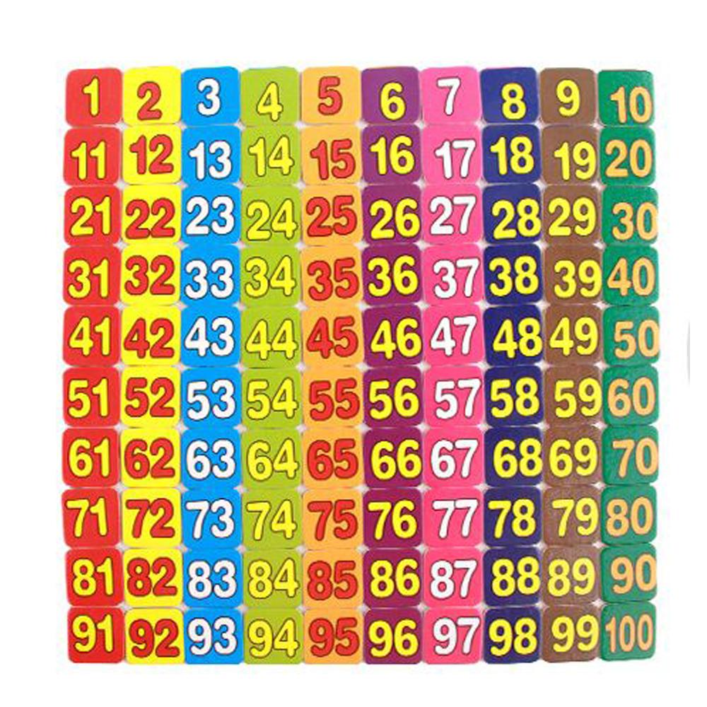 Lomalson math box 4
