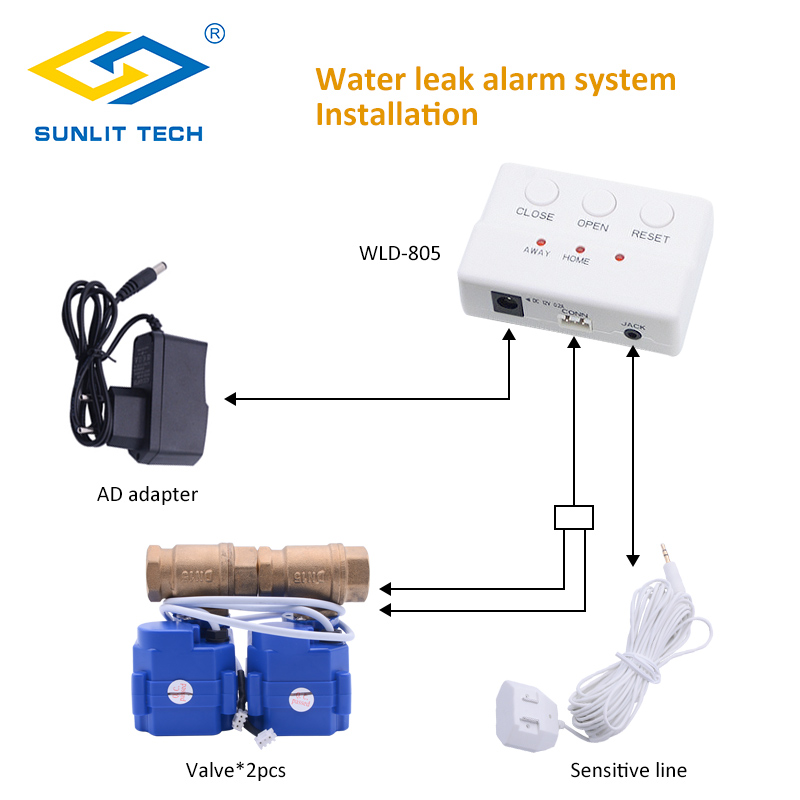 Kithchen Water Leak Alarm Detector System with 2pcs DN15 Copper Crane Automatically Shut Off if Leaking Water