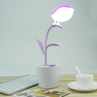 High Quality Creative Cute Birds On The Tree Shape LED USB Rechargeable Lamp Eye Protective Reading