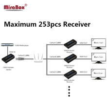Mirabox 1 Transmitter 3 Receiver TCP IP HDMI Ethernet Extender Splitter 120m over UTP/STP Cat5/5e/Cat6 Network