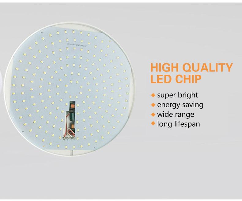 HTB18MfobvWG3KVjSZPcq6zkbXXa3 LED Ceiling Light 36W 24W 18W 13W 9W Down Light Surface Mount Panel Lamp 85-265V Modern UFO Lamp For Home Decor Lighting