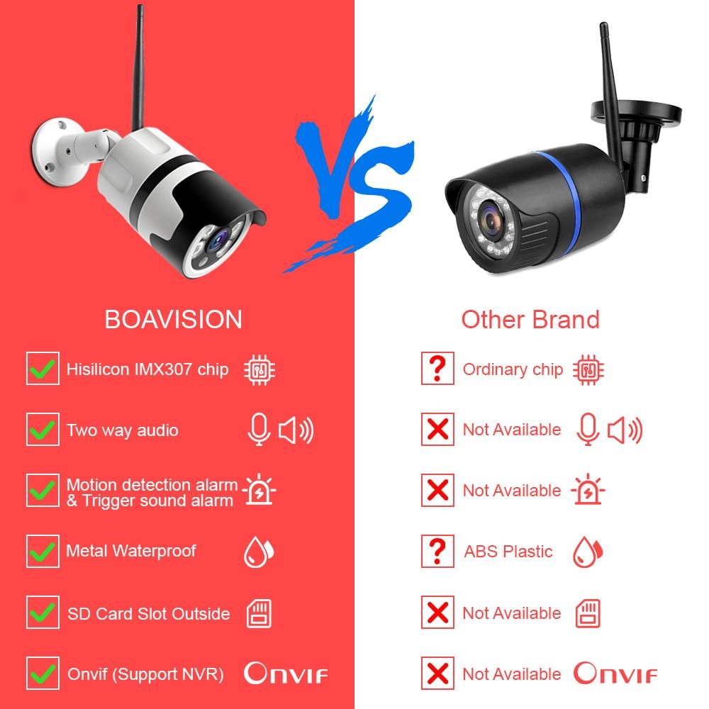 02 IP Camera