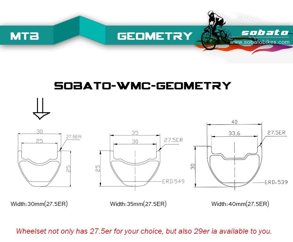 WMC(27_02
