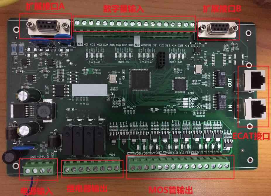 Detail Feedback Questions about EtherCat development board STM32F103