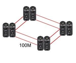 Image 5 - FUERS 2019 חדש 3G G90B אלחוטי WiFi GSM GPRS אבטחת אזעקת מערכת יכול חנות שש מעורר שיחת טלפון שני מעורר SMS App בקרה