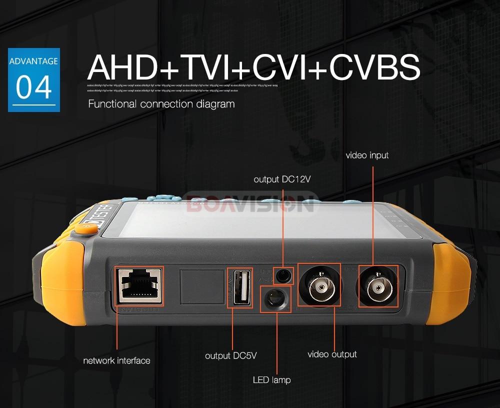 05 CVI Camera Tester