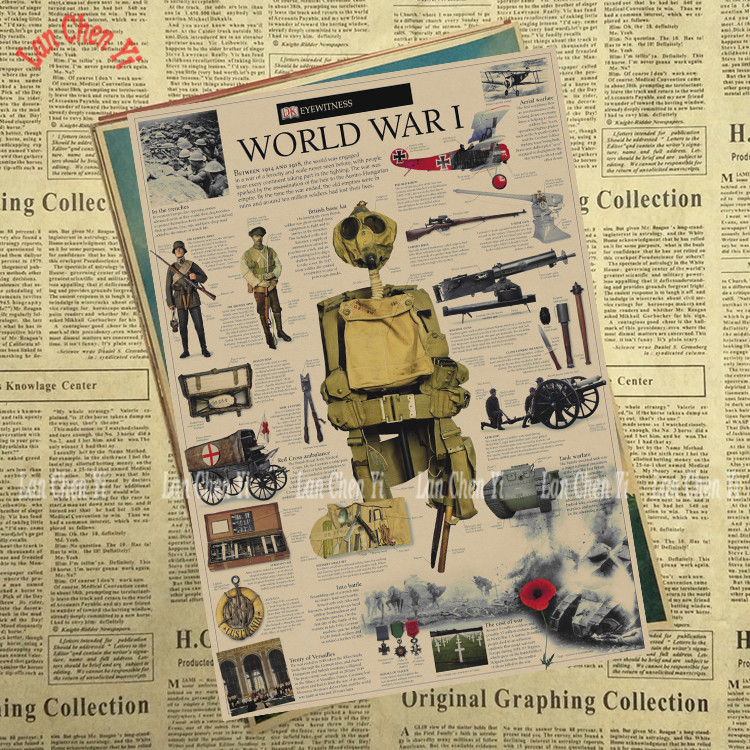 Combat equipment Vintage Nostalgic Matte Kraft Paper Poster Office Gift Room Dining Home Decor wall sticker Design