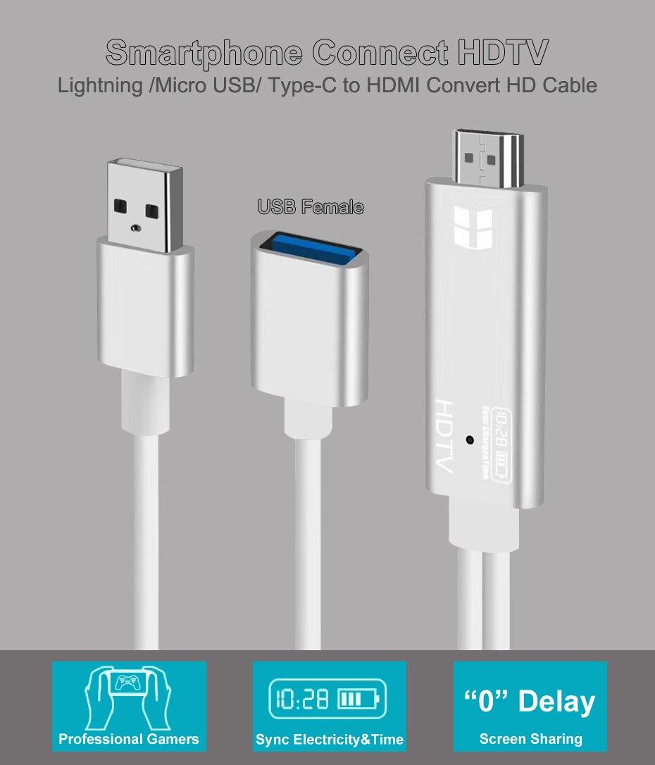 USB HDMI Converter Cable HDMI 1