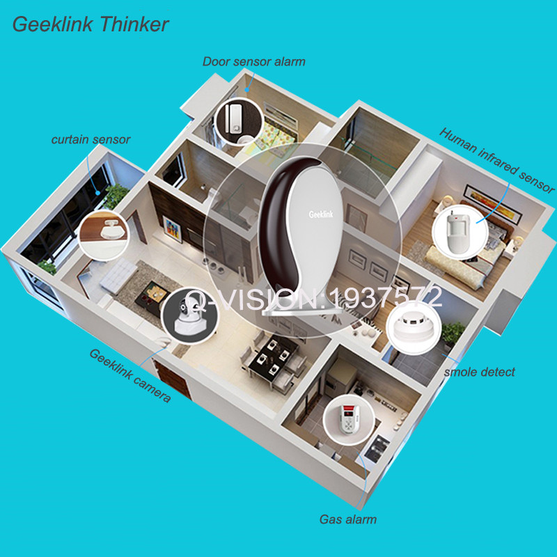 Geeklink Thinker+One-way Feedback Door Sensor Smart Home Security  Automation Universal Controller Support 433315Mhz IR Wifi-1