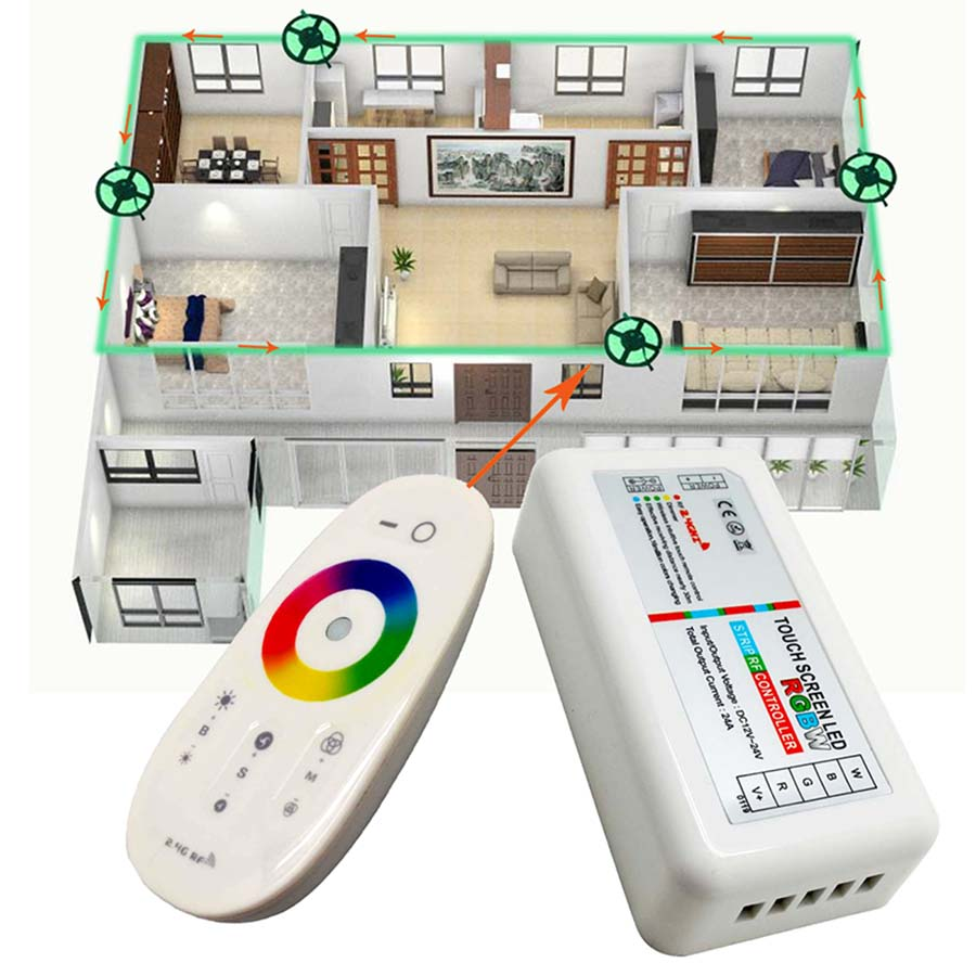 Controladores RGB