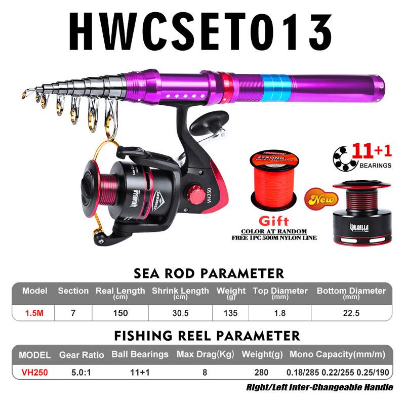 HWCSET013