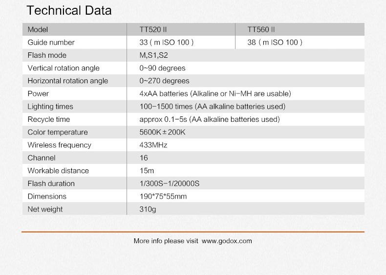 Godox TT560II Camera Flash with 16 Channels transmitter (19)