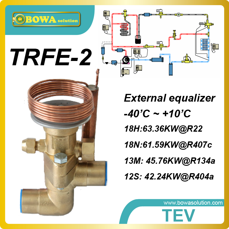 18RT cooling capacity thermostatic expansion valve for heat pump unit,  replace ALCO TJRE and Honeywell TMX expansion valves