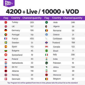 IP TV Code X98Pro 1 Year SUBTV Arabic Polish IPTV Subscription Full HD Android TV Box S912 Portuguese Turkey France IPTV Italy