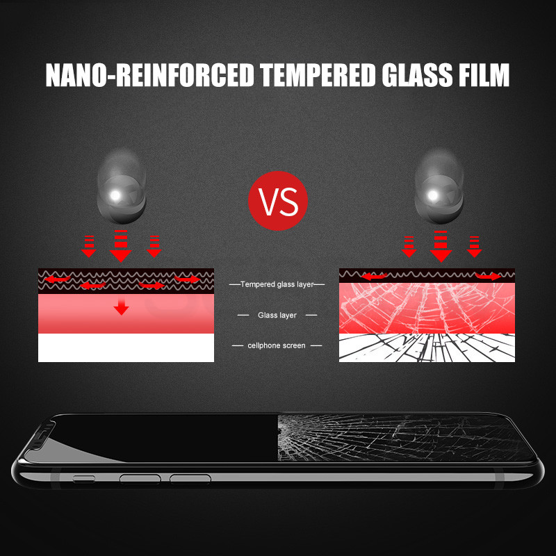 Protective Glass on the For Samsung Galaxy S7 S6 S5 S4 S3 mini Samsung Note 5 4 3 Screen Protector Tempered Glass Film Case