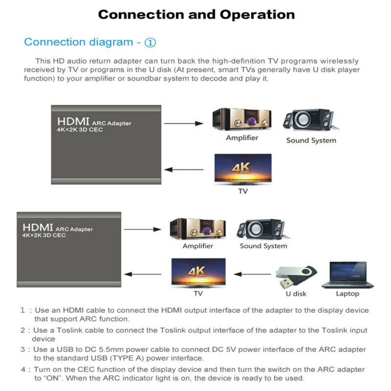 Hdmi Arc Connection Diagram | AllBoard tk - HOT Popular Items