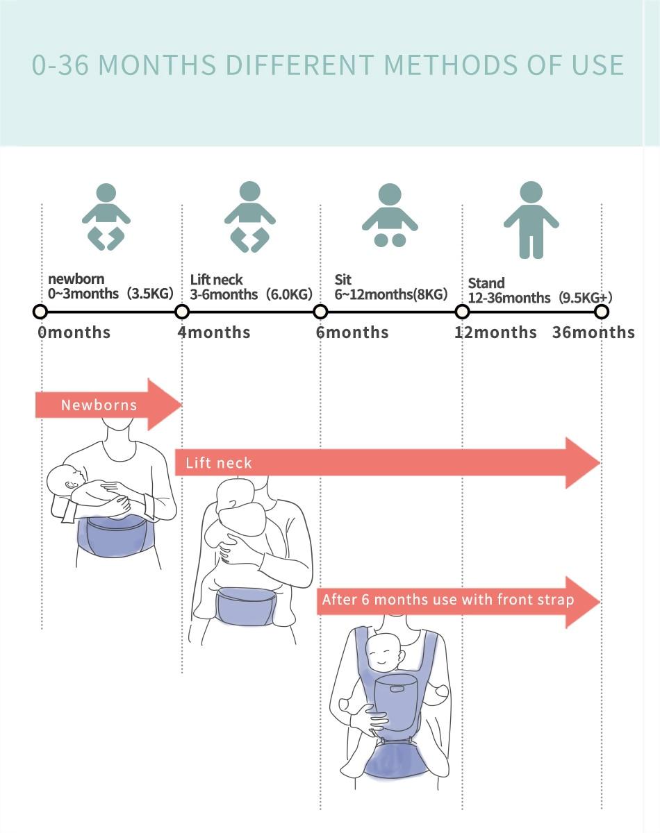 حمالة الرضيع