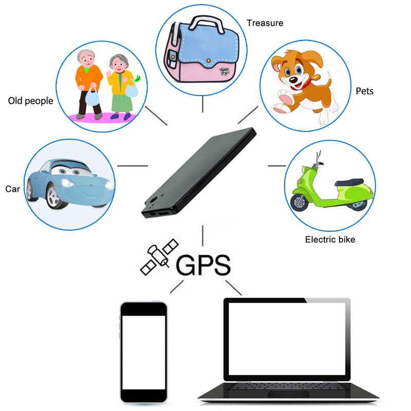 Black Bike Anti-Lost Device GPS Tracker Anti-theft Car GPS Supplies Google Link Real Time Tracking Equipment GSM Alarm Locator