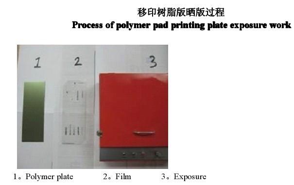 Exposure process1