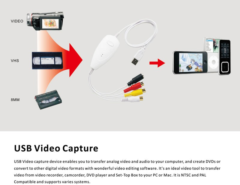 US $18 97 | Ezcap172 USB 2 0 Video Grabber Capture ,Convert Analog Video  from TV video recorder,DVD Player VHS to PC Laptop Support Win 10-in Video  &