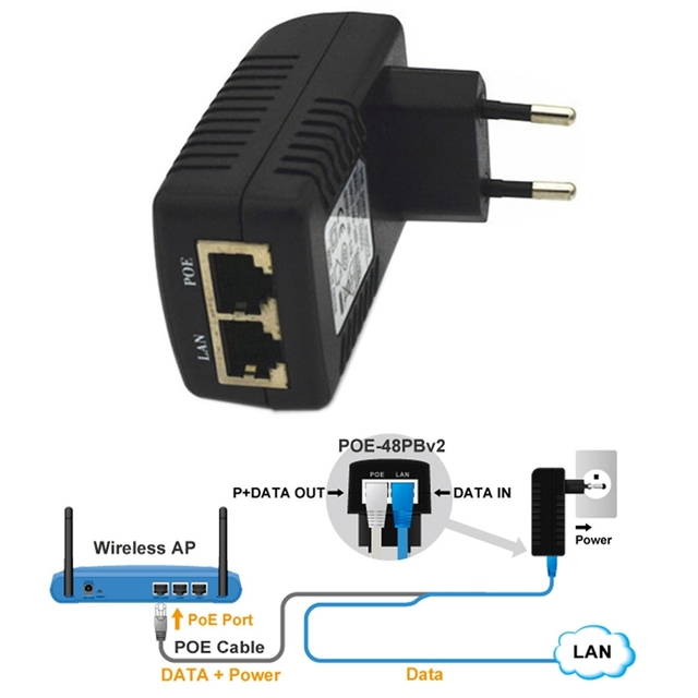 JINSHENGDA NEW 48V 0.5A Wall Plug POE Injector Ethernet