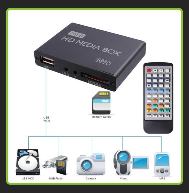 Mini HD 1080P Media Player Box HDMI USB SDHC AVI RMVB RM for HDTV (AU Plug)