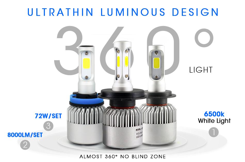 2 шт. Н4 Н7 светодиодные 12 в фар удара Chip 8000 лм 6500 к авто лампу для автомобиля светодиод н11 Н4 Н3 Н1 автомобилей передние фары
