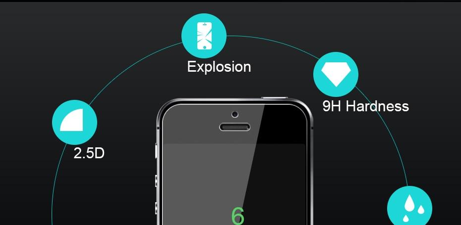 CHYI bez odcisków palców matowe szkło dla iphone 5s SE 5C ochraniacz ekranu oleofobowa powłoka 9 H dla iphone 7 8 plus xs Max XR szkło 7