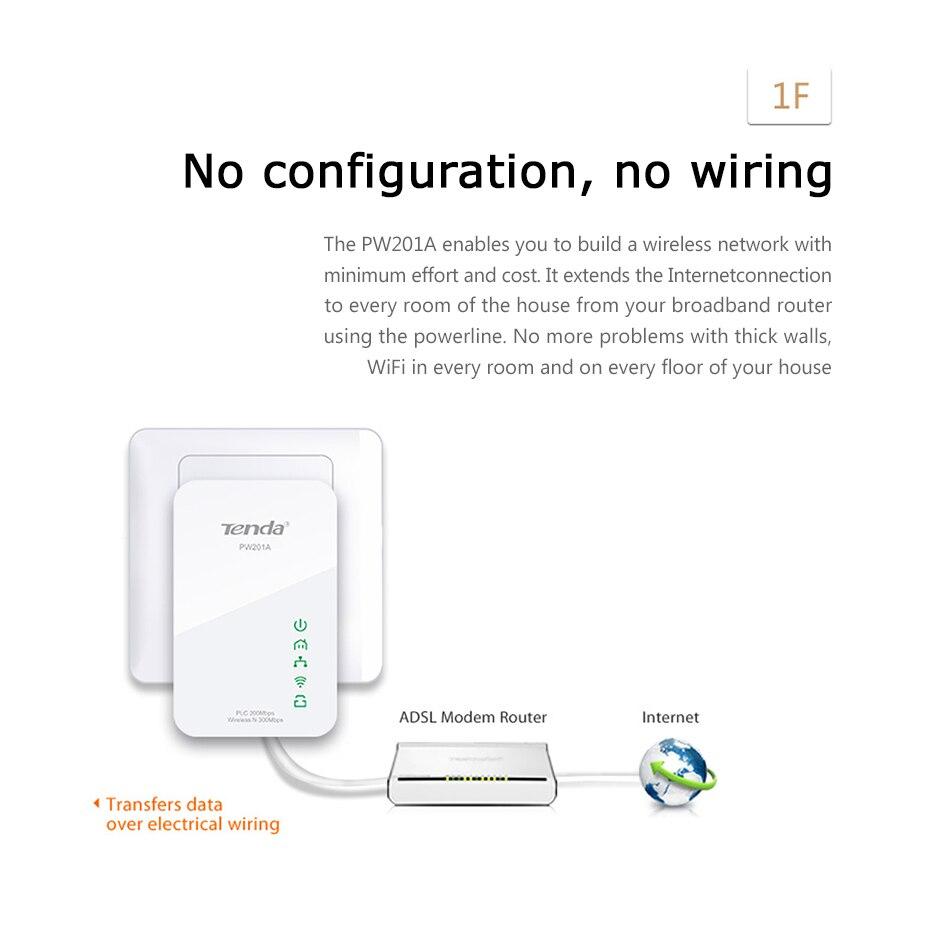 Tenda Pw201a Wireless 300mbps Powerline Network Adapter Broadband Modem Wifi Extender Router Partner Homeplug Av 1 Piece In Adapters