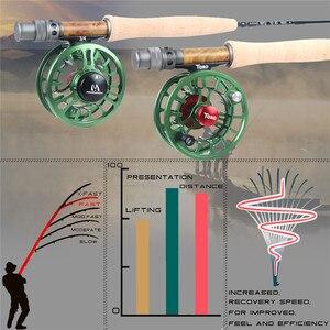 Image 5 - Maximumcatch NANO nimfa 10FT/11FT 2/3/4wt Fly Fishing Rod IM12 grafitowy z włókna węglowego szybka akcja haczyk na muchę z Cordura rury